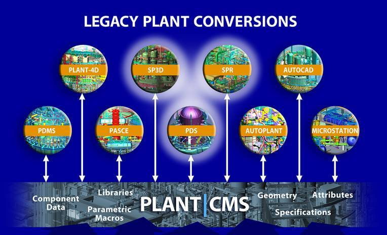 02 a_ legacy plant basic